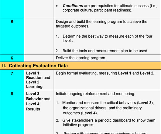 Evalution and Kirkpatrick - eLearning Learning