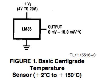 Conexionado LM35
