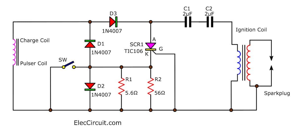 Atv Cdi Wiring Diagrams Index listing of wiring diagrams