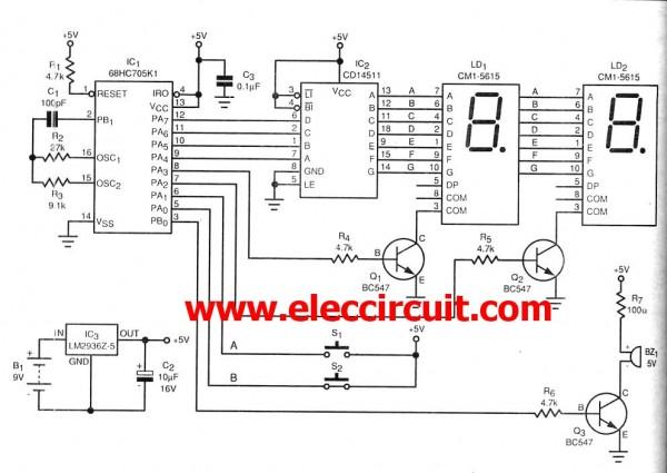 circuit training timer circuit training timer