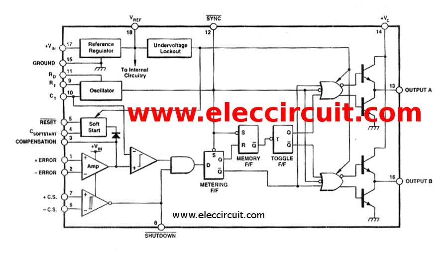 figure 1 is 200watt inverters block diagram