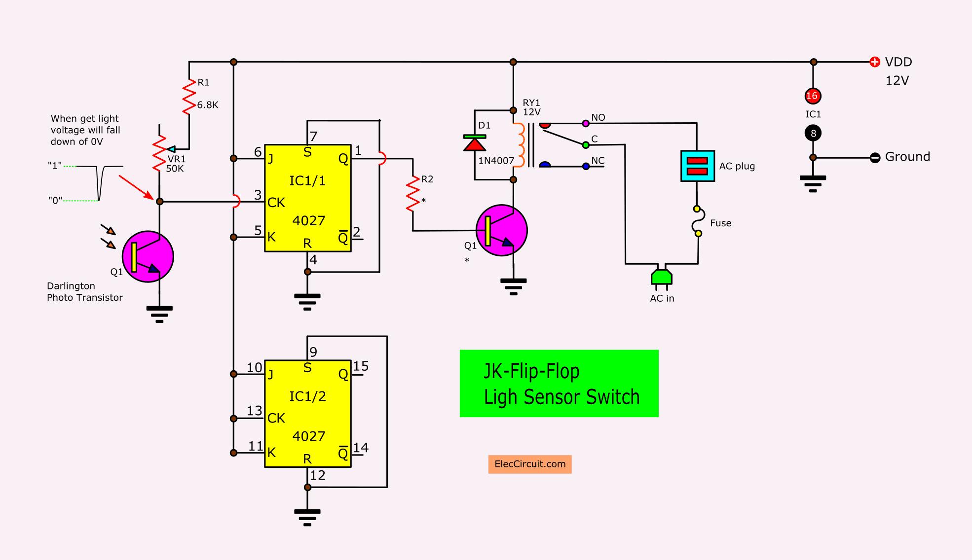 Light sensor switch circuit using JK-Flip-Flop - ElecCircuit