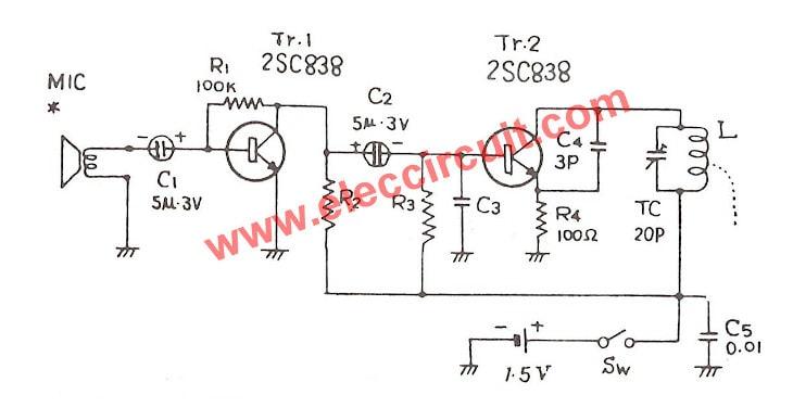 el wire circuit diagram
