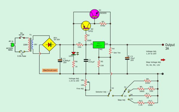 3A adjustable voltage regulator circuit with PCB - Eleccircuit