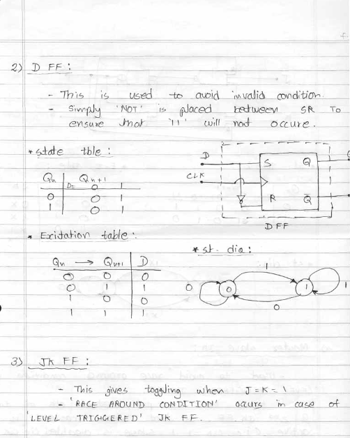 Counter_Notes