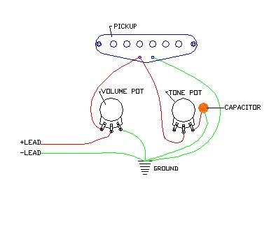 Understanding electric guitar capacitors
