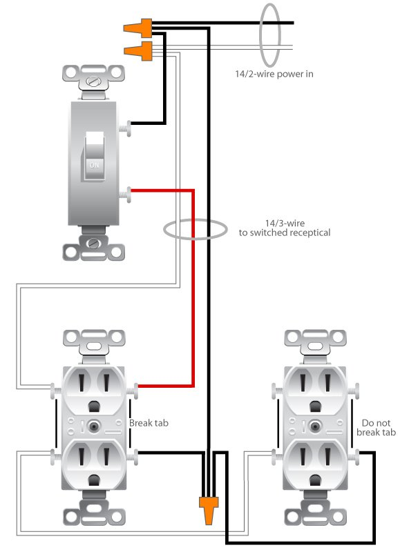 wiring a switched outlet receptacle