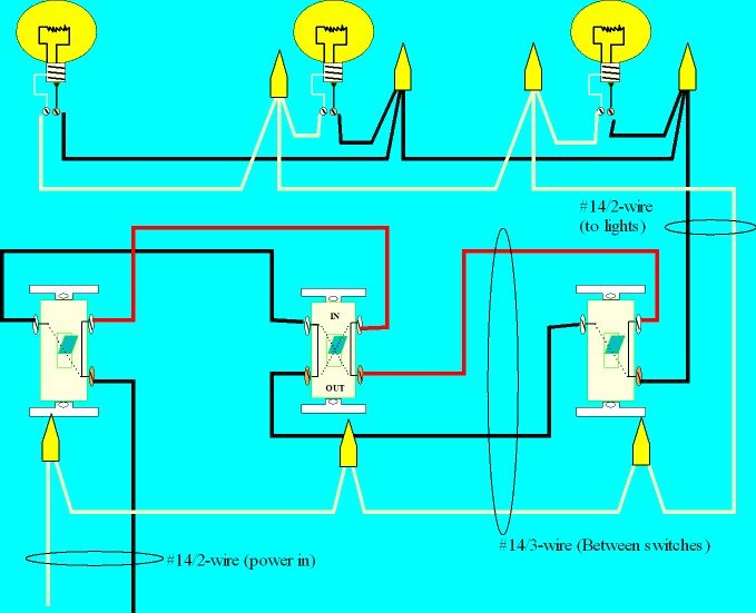 Basic 4-Way Switch Wiring  Electrical Online