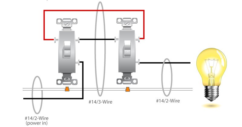 Three Way Switch Wire Diagram Electronic Schematics collections