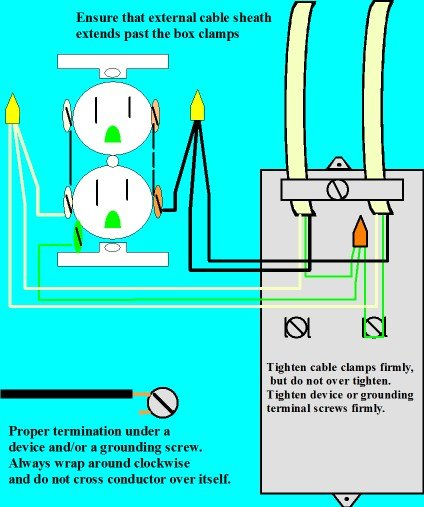 110v receptacle wiring