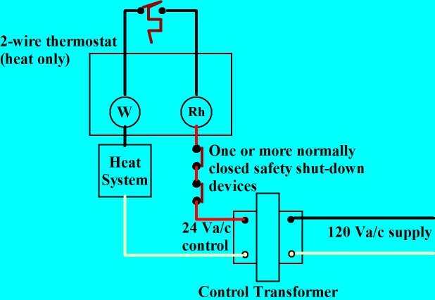 Basic Thermostat Wiring Diagram Residential - Wiring Diagrams Clicks