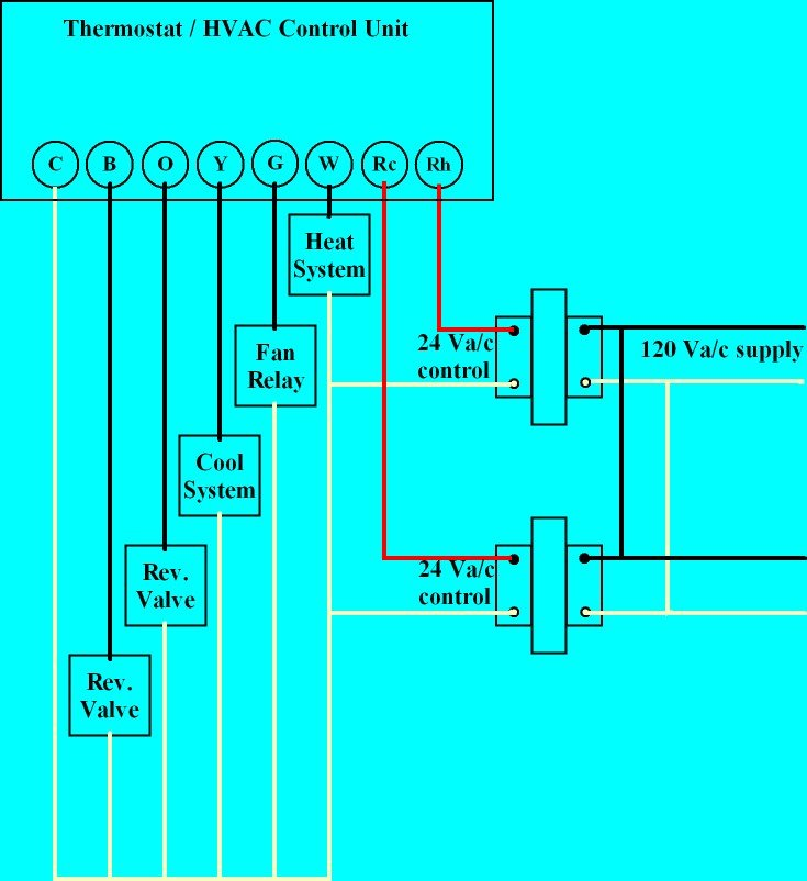 Thermostat Control Wiring Diagram - Carbonvotemuditblog \u2022