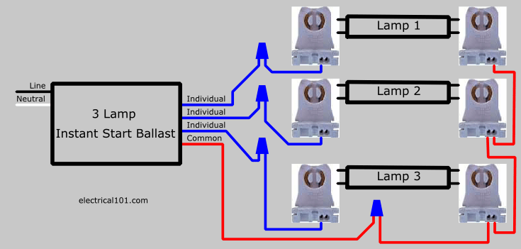 3lamp parallel ballast lampholder wiring diagram replaced?quality=80&strip=all osram ballast fluorescent lights wiring diagram auto electrical