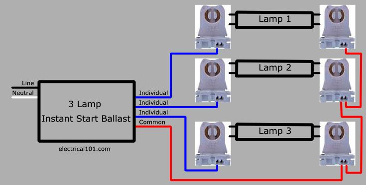 fluorescent ballast wiring diagram 3 wire