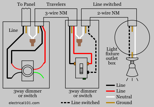 wiring a three way switch diagram with dimmer