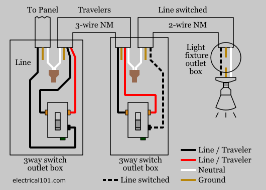 three way switch wiring schematic