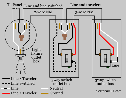 3 way switch diagram wiring at light