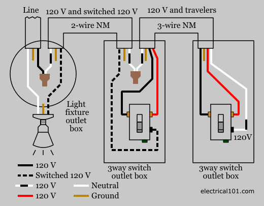 wiring a 3 way switch with multiple lights diagrams