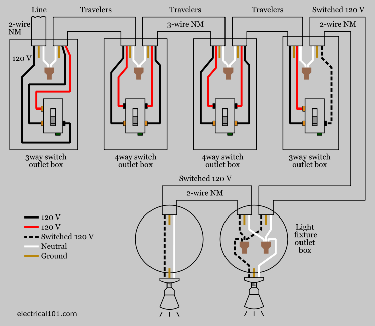 3 and 4 way switch wiring diagrams