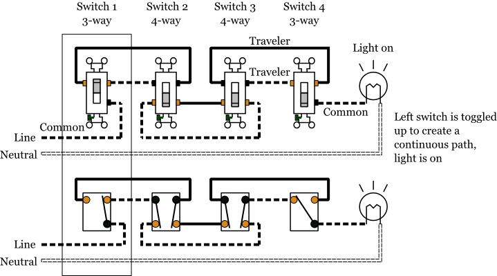 3 and 4 way switch wiring diagram