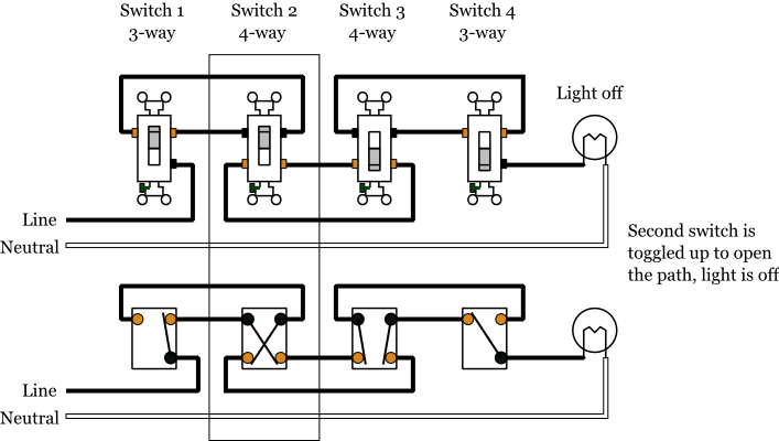 3 way and 4 switches wiring diagrams