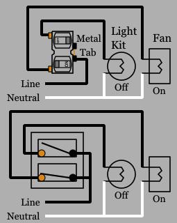wiring a fan switch diagram