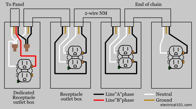 one way switch wiring diagram light