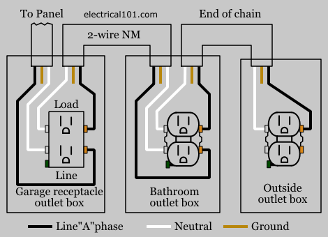 ground fault plug wire diagram