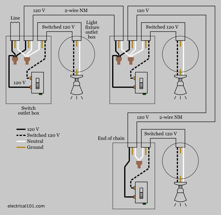 wiring two outlets from one power source