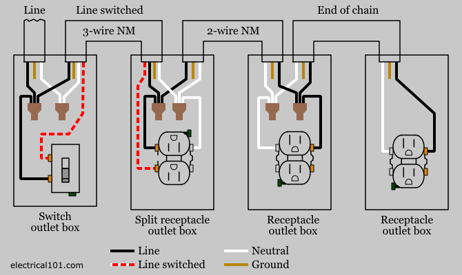 wiring a receptacle half on switch half hot