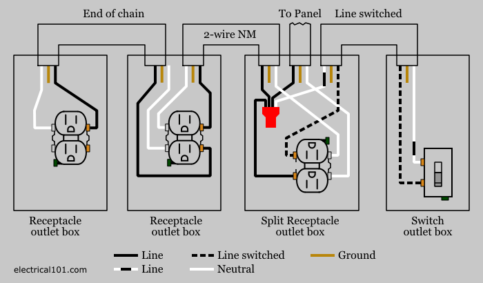 wiring split receptacles switch controlled