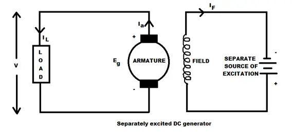 dc generator schematic diagram