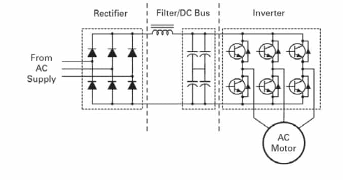 variable frequency drive working principle and circuit diagram