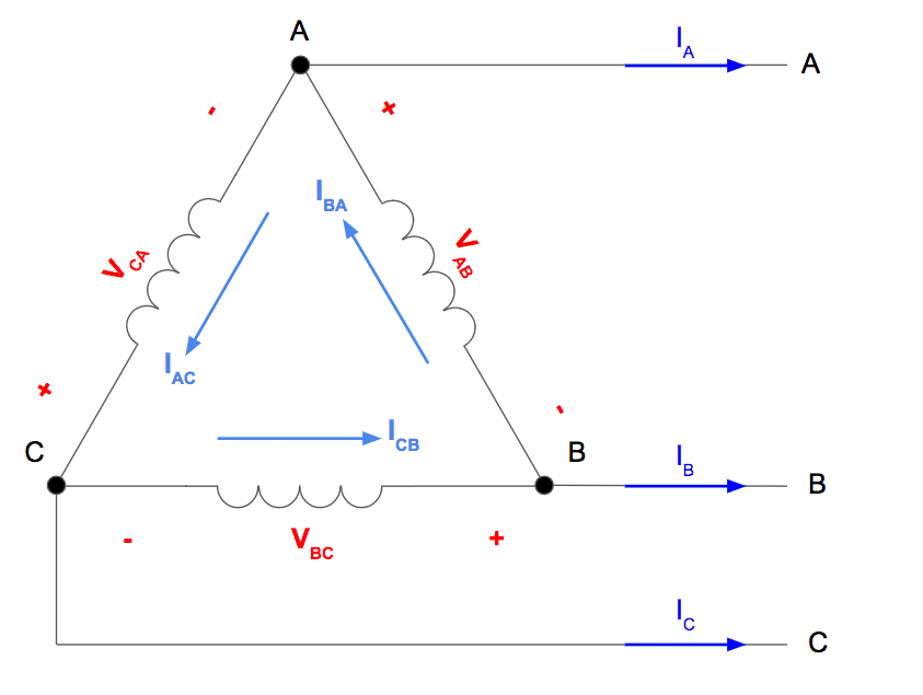 two three phase diagram
