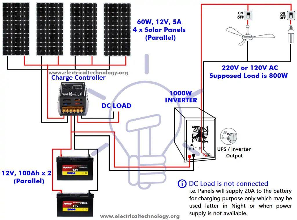12 volt 250 watt solar panel wiring diagram