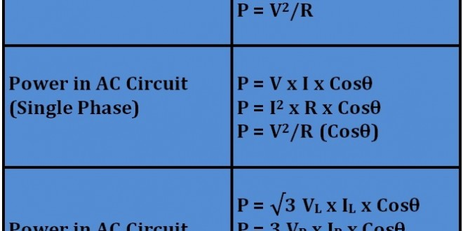 Basic Ac Wiring Diagrams Power Formulas In Dc Ac Single Phase And And Ac Three