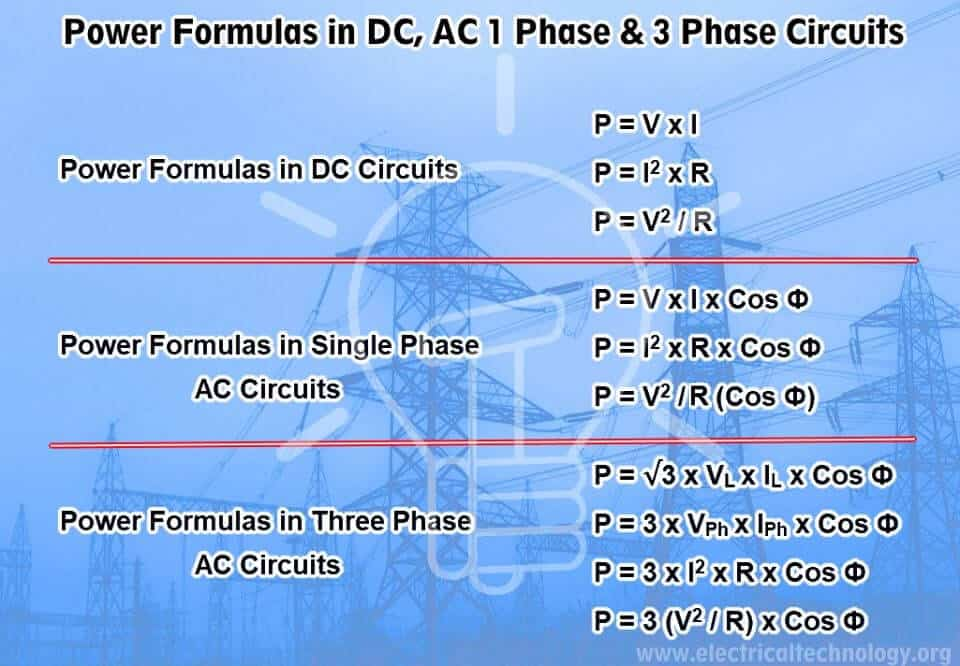 Power Formulas in DC, AC Single Phase  Three Phase Circuits