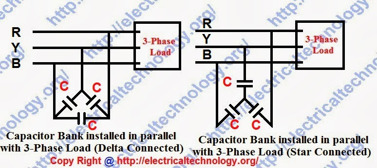 Power Factor Improvement Methods PF Correction Methods