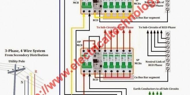 110 Single Phase Motor Wiring Diagrams Three Phase Electrical Wiring Installation In Home