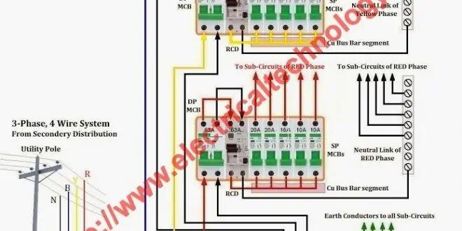 three phase electrical wiring diagram