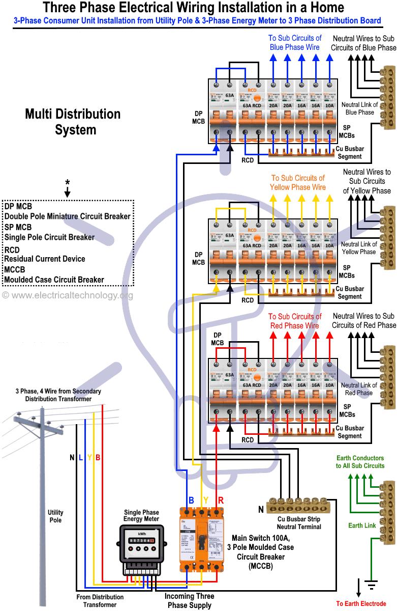 electrical panel board wiring diagram pdf