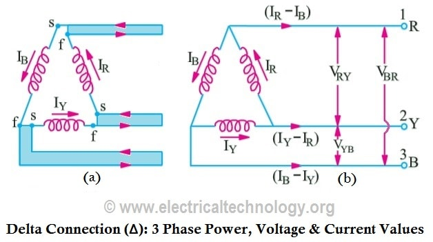 Delta Connection (Δ) 3 Phase Power, Voltage  Current Values