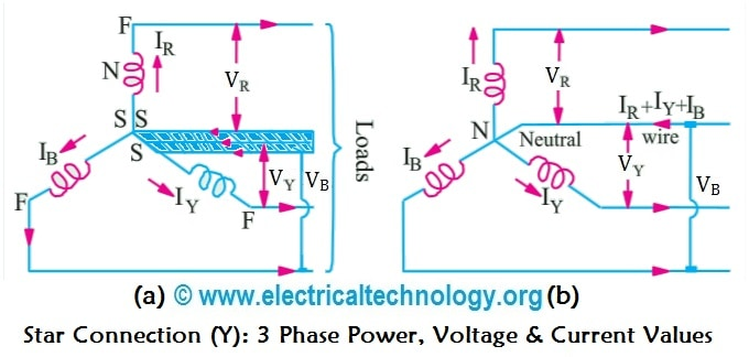 Star Connection (Y) 3 Phase Power, Voltage  Current Values
