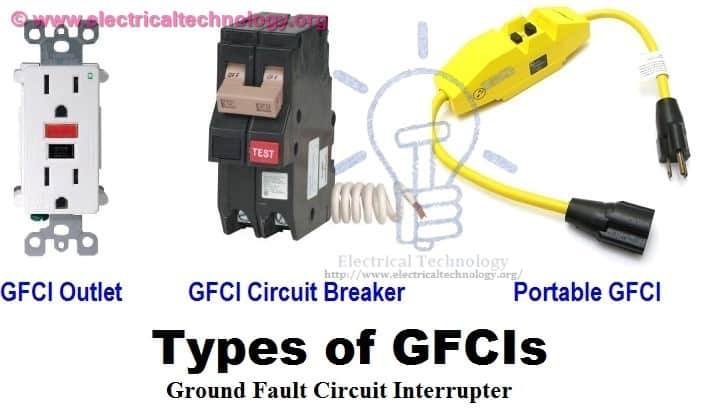 GFCI Ground Fault Circuit Interrupter Types  Working  Applications