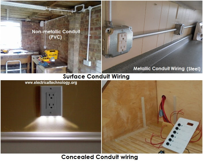 Interior Wall Surface Wiring Wiring Diagram