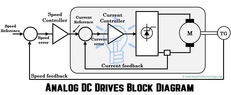 cable block diagram wikipedia