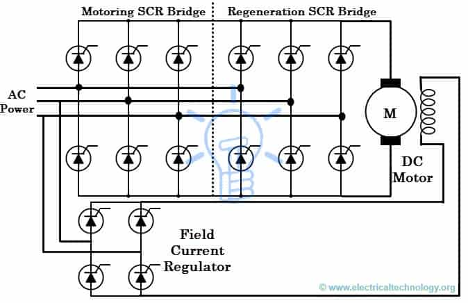 Dc Drives Wiring Diagram - Wiring Diagrams Schema