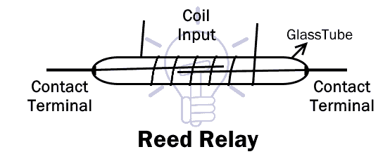 electrical relay and its types