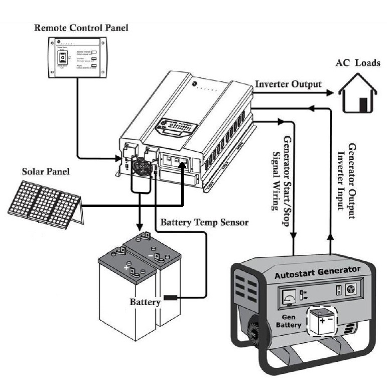 230 vac wiring