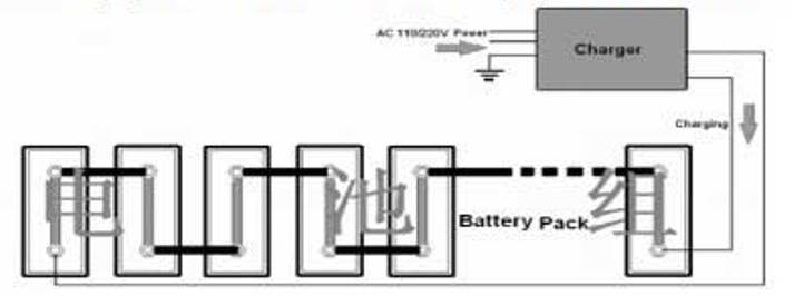 solar charger for lead acid batteries